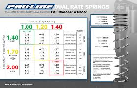 Vw Spring Color Chart Dual Rate Spring Assortment