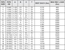 U Clamp Size Chart Pupco Standard U Bolt W 4 Hex Nuts