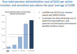 How Calpers Ranks Average Service High Costs Calpensions
