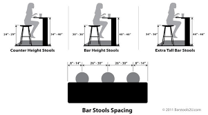 bar chair height. Unique Height Impressive Bar Stool Chair Height Ai Magazine In G
