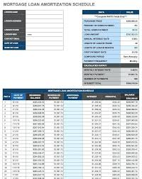 Mortgage Loan Payment Schedule Template Excel Amortization