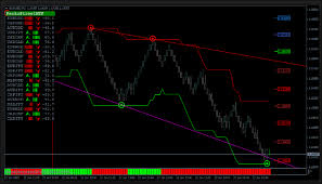 Renko Charts Free Download Forex Free Strategy Download Page 2