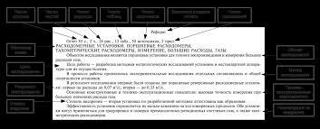 Отчет о НИР требования к содержанию структурных элементов отчета  Для пояснения Рисунок 2 приведем размеченное Приложение А к ГОСТ 7 32 2001