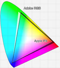 The Wide Gamut World Of Color Imac Edition