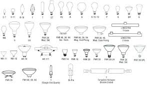Light Bulb Shape And Size Chart Light Bulb Size Chart Fakesartorialist Com