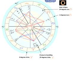 Solar Eclipse Natal Chart Total Solar Eclipse Take Powerful Action In Your Life