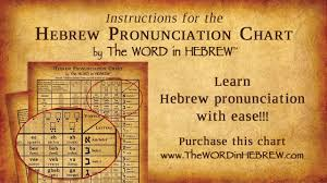 Biblical hebrew alphabet pronunciation (tiberian dialect). Learn Hebrew Pronunciation With The Hebrew Pronunciation Chart From The Word In Hebrew Youtube