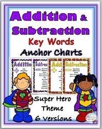 Addition And Subtraction Key Words Anchor Chart Addition Chart Subtraction Chart Math Key Words Superhero Classroom Decor