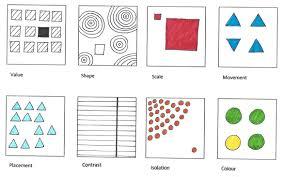 Unity And Variety Principles Of Design Visual Sheri Creates