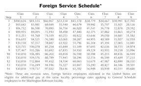 2014 Federal Pay Chart Full Hd Gs 12 Pay Scale 2014 Hawaii Wallpapers Android