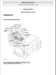Hyundai h100 wiring diagram free download home free download floor 2011 hyundai elantra 05 hyundai elantra ac wiring