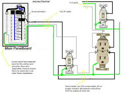 basic shed wiring wiring diagram site wiring shed home improvement shed wire and home home wiring basic shed wiring