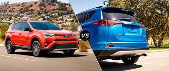 2016 Toyota RAV4 vs 2016 Toyota RAV4 Hybrid