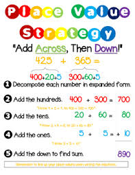 3 Digit Place Value Chart Place Value Strategy Three Digit Two Digit Numbers Place