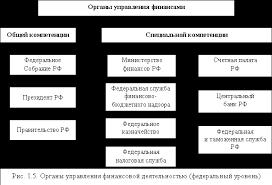 Правовое положение государственных гражданских служащих курсовая  Правовое положение государственных гражданских служащих курсовая