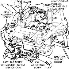 Quadrajet Vacuum Diagram 1978 Chevy