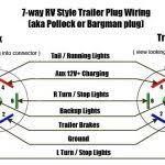 blade trailer plug wiring diagram wiring diagram and hernes wiring a 7 blade trailer harness or plug
