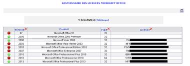 Retrieve Ms Office Keys With Ocs Inventory From Neteye Www Neteye
