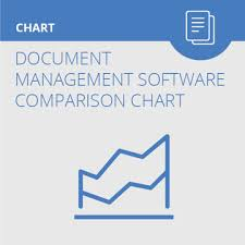 Document Management Systems Comparison Chart Netdocuments Review A Brief Review For Law Firms