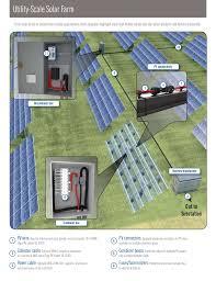 anixter solar utility scale solar