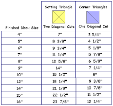 Half Square Triangle Cutting Chart Pin On Half Square Triangle Quilt Blocks