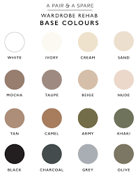 How to pick neutrals, colors palette