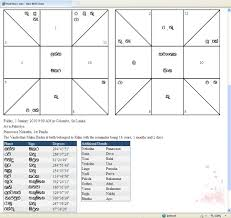 Tamil Astrology Birth Online Charts Collection