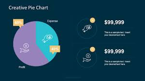 Google Pie Chart Animation Example Animations In Pie Chart Ppt Slidemodel