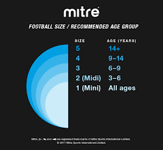 Football Size Guide Football Size Chart Football Sizes