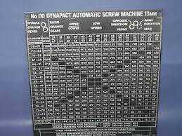 Spindle Speed Chart Details About Brown Sharpe Oo Dynapact 13mm Spindle Speed Gear Chart For Dynapact Screw Mac