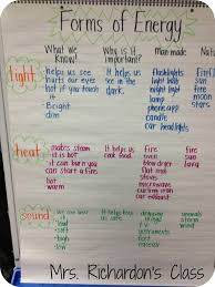 Science Related Chart Forms Of Energy Anchor Chart Teach Junkie