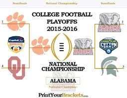 2015 2016 College Football Playoff Bracket Results