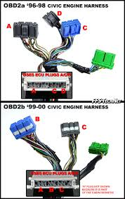 98 honda civic ecu wiring diagram wiring diagrams and schematics 99 honda civic ecu wiring diagram wirdig