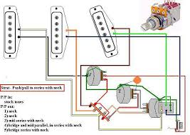 strat 5 way switch wiring strat image wiring diagram fender stratocaster 5 way switch wiring diagram wiring diagram on strat 5 way switch wiring
