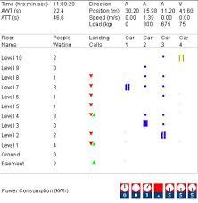 elevator energy simulation model