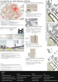 Urban Design Analysis Pdf Design Studio 5 Degreeportfolio
