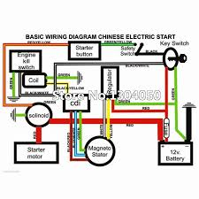 chinese 4 wheeler wiring diagram in loncin 110 wiring diagram Loncin Wiring Diagram chinese 4 wheeler wiring diagram for 200cc 250cc quad full electrics wiring harness cdi coil ngk loncin 110cc wiring diagram