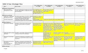 Life Planning Templates 10 Year Life Plan Template