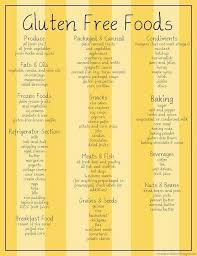 Gluten Free Food Chart Food Alimentos Sin Gluten