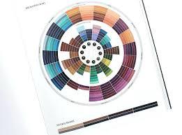 Makeup Color Chart Whatsappindir Co