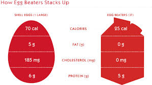 Health Benefits Of Egg Beaters Egg Beaters