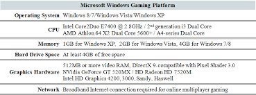 best affordable laptops for dota 2 godlike best laptop for gaming