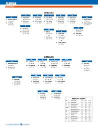 Florida Depth Chart Florida Gators Release Depth Chart For Season Opener Gator