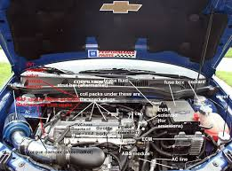 chevrolet engine diagrams chevrolet wiring diagrams cars complete engine system diagram chevy
