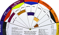 Colour Mixing Chart For Artists Artists Color Wheel Mixing Guide