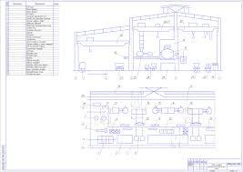 Курсовая проектирование рафинационного цеха Древний сайт  Планирование производства в прокатных цехах курсовая работа