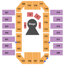 James Brown Arena Seating Chart Augusta