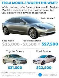 tesla 2018 model 3 price.  tesla inside tesla 2018 model 3 price