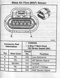 mass air flow sensor wiring diagram awesome cts cts v faq service mass air flow sensor wiring diagram awesome cts cts v faq service manual pages photograph of