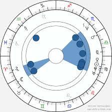 Eazy E Birth Chart Horoscope Date Of Birth Astro